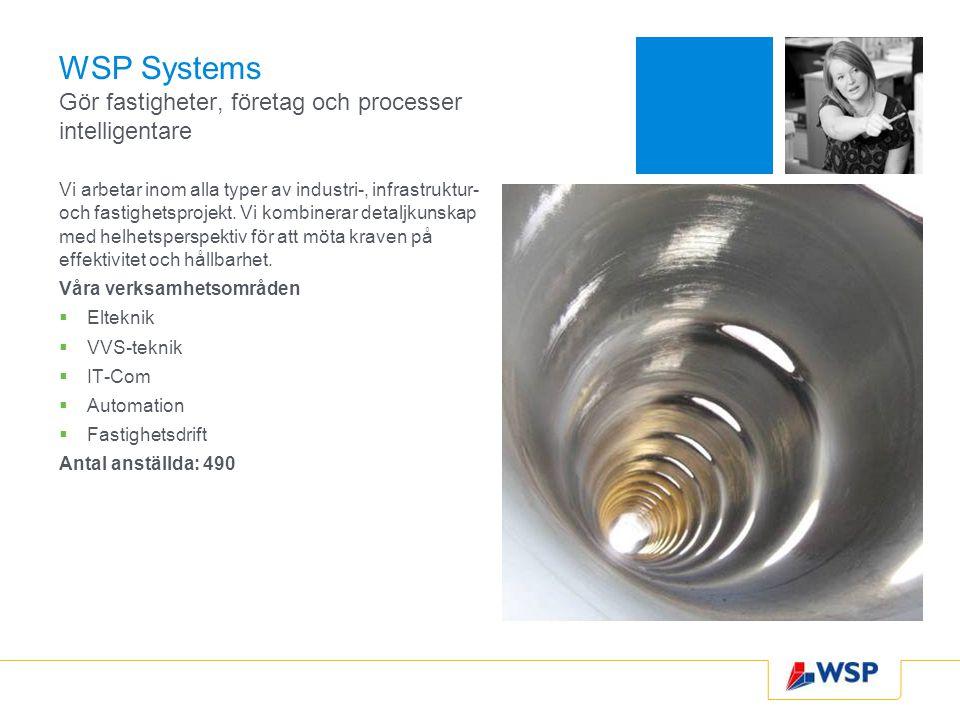 WSP Systems Gör fastigheter, företag och processer intelligentare