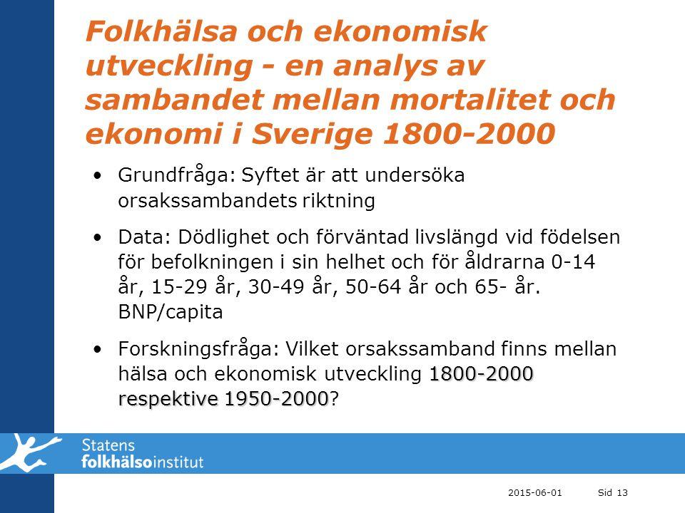 Folkhälsa och ekonomisk utveckling - en analys av sambandet mellan mortalitet och ekonomi i Sverige 1800-2000