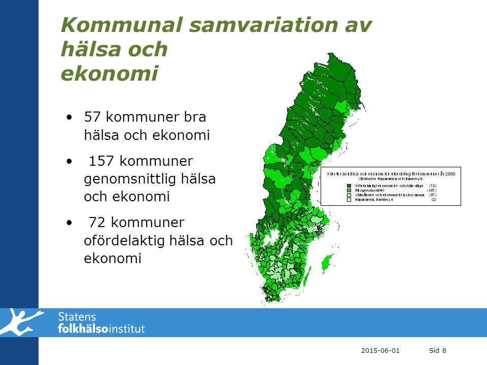 Kommunal samvariation av hälsa och ekonomi