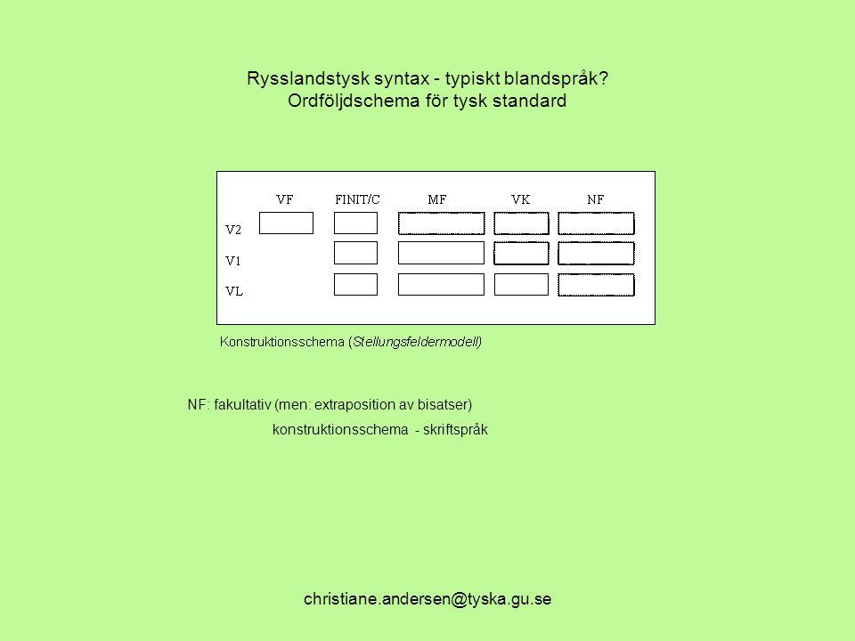Rysslandstysk syntax - typiskt blandspråk