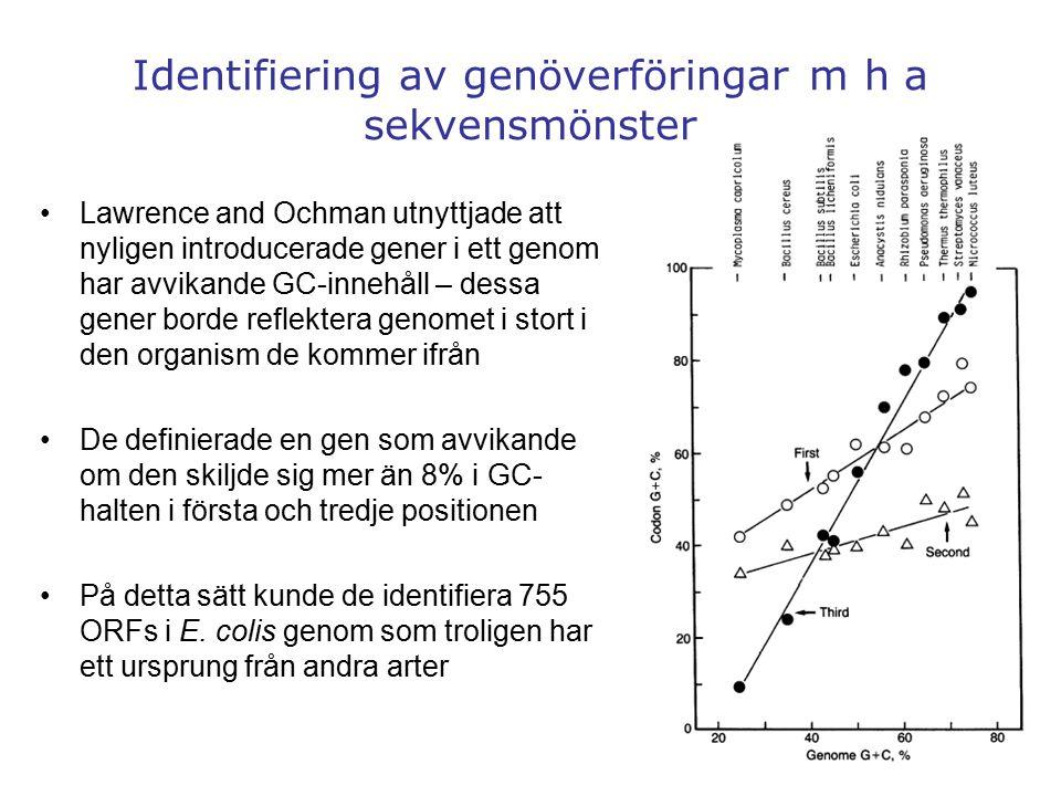 Identifiering av genöverföringar m h a sekvensmönster