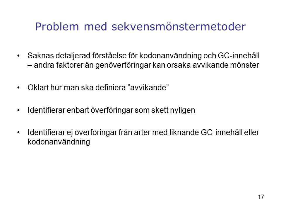 Problem med sekvensmönstermetoder