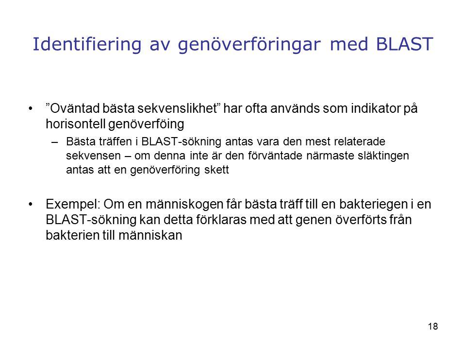 Identifiering av genöverföringar med BLAST