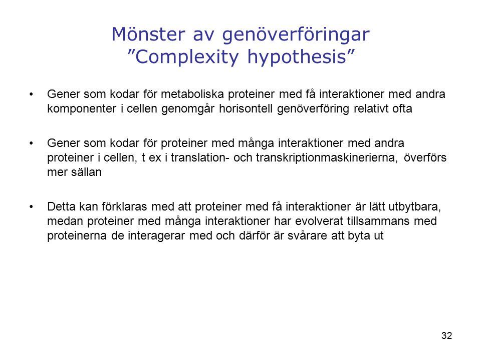 Mönster av genöverföringar Complexity hypothesis
