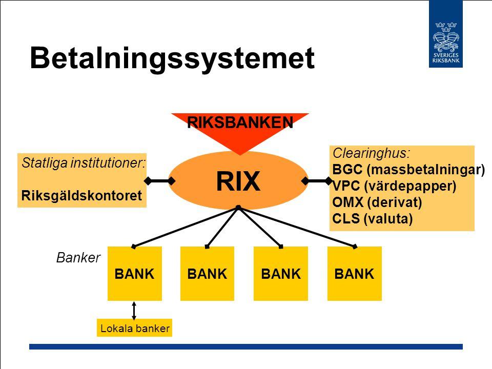 Betalningssystemet RIX RIKSBANKEN Clearinghus: BGC (massbetalningar)