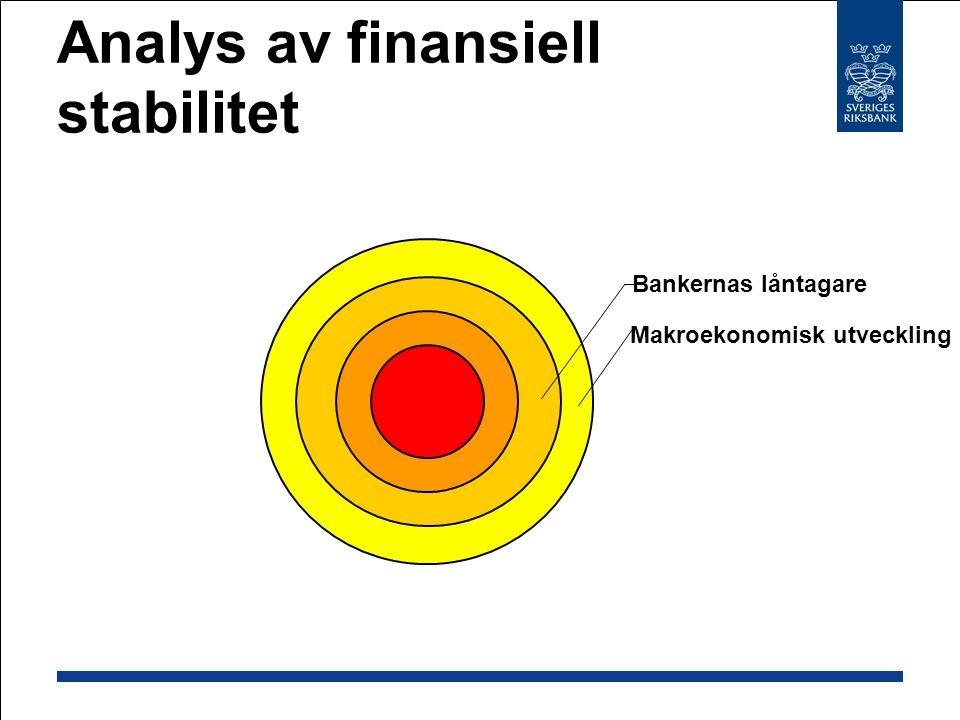 Analys av finansiell stabilitet