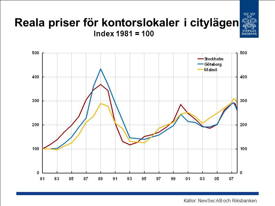 Reala priser för kontorslokaler i citylägen Index 1981 = 100