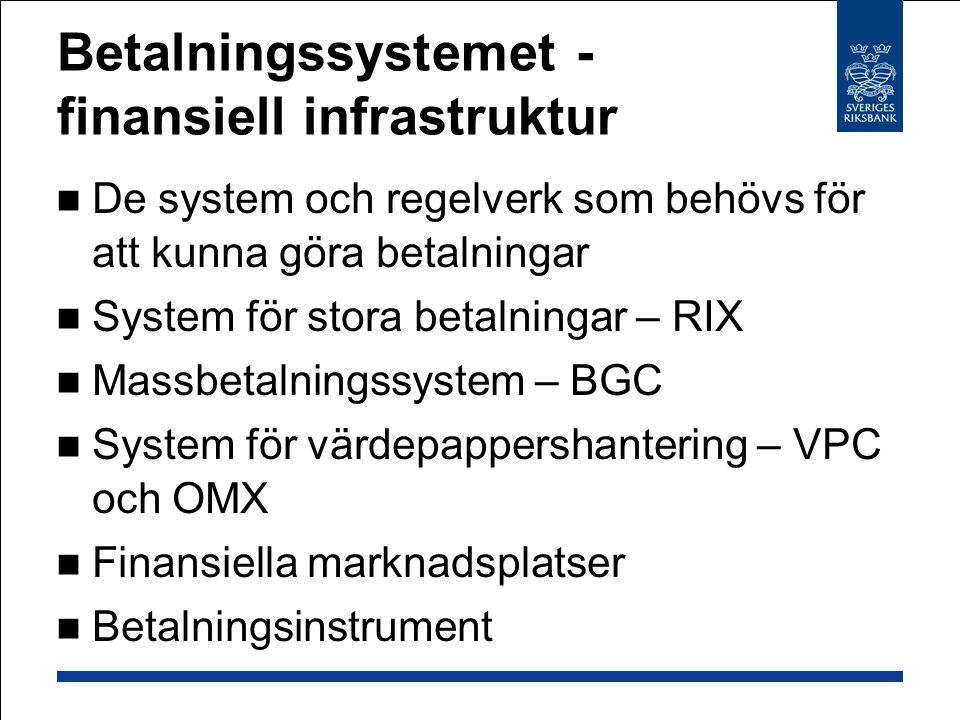 Betalningssystemet - finansiell infrastruktur