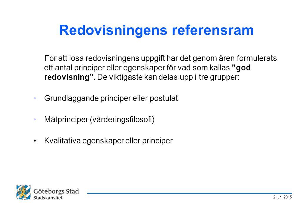 Redovisningens referensram