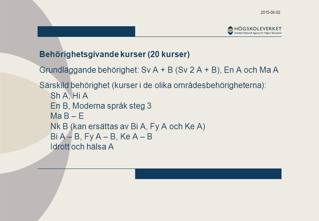Behörighetsgivande kurser (20 kurser)