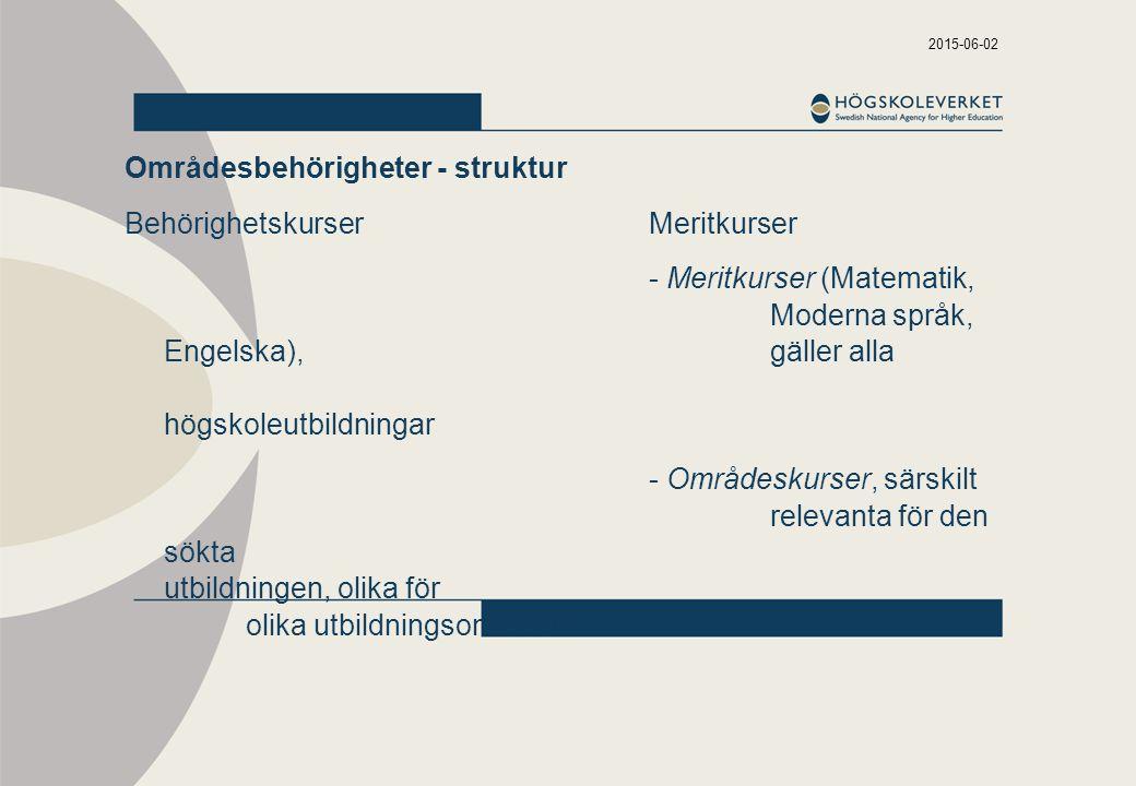 Områdesbehörigheter - struktur Behörighetskurser Meritkurser
