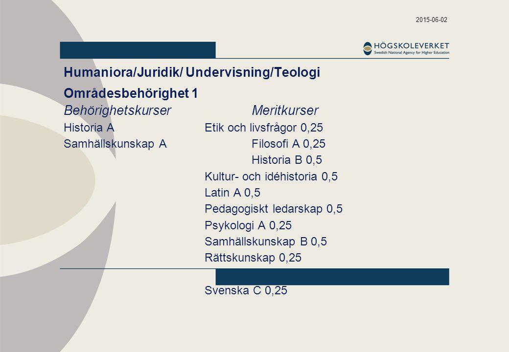 Humaniora/Juridik/ Undervisning/Teologi Områdesbehörighet 1