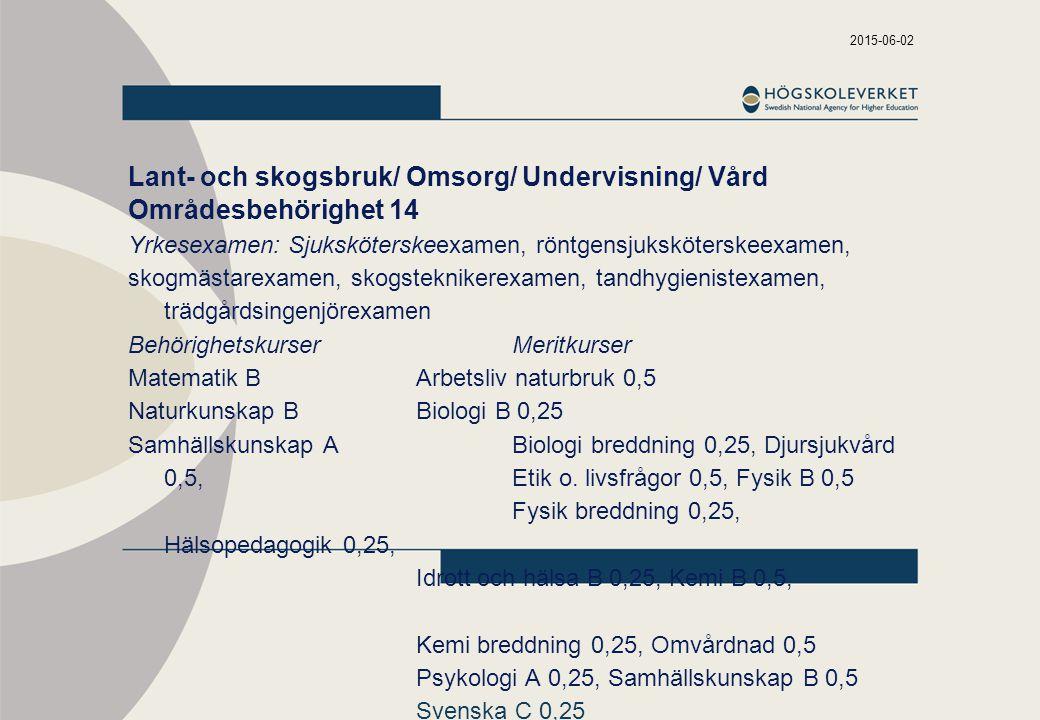 Lant- och skogsbruk/ Omsorg/ Undervisning/ Vård Områdesbehörighet 14