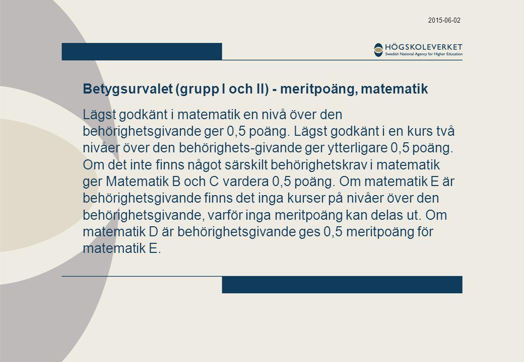 Betygsurvalet (grupp I och II) - meritpoäng, matematik