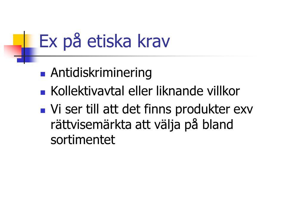 Ex på etiska krav Antidiskriminering