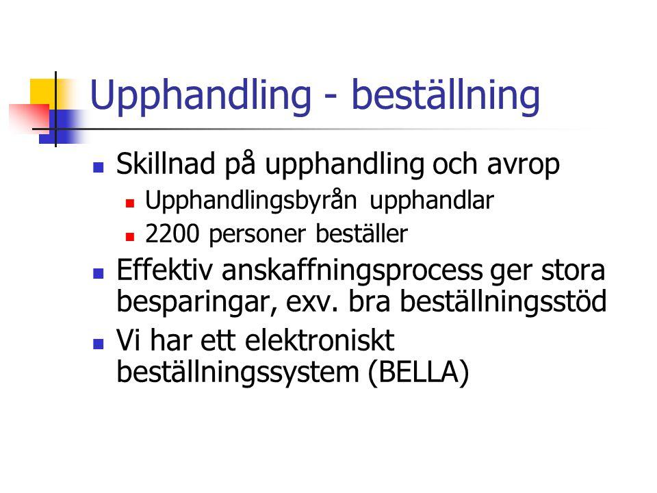 Upphandling - beställning