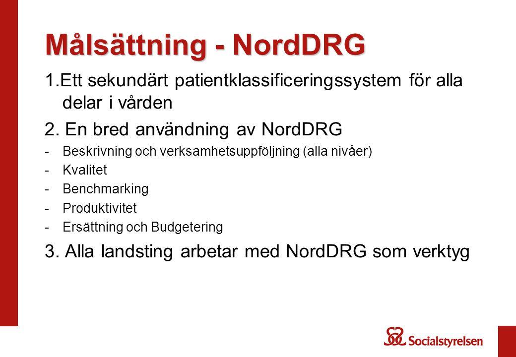 Målsättning - NordDRG 1.Ett sekundärt patientklassificeringssystem för alla delar i vården. 2. En bred användning av NordDRG.