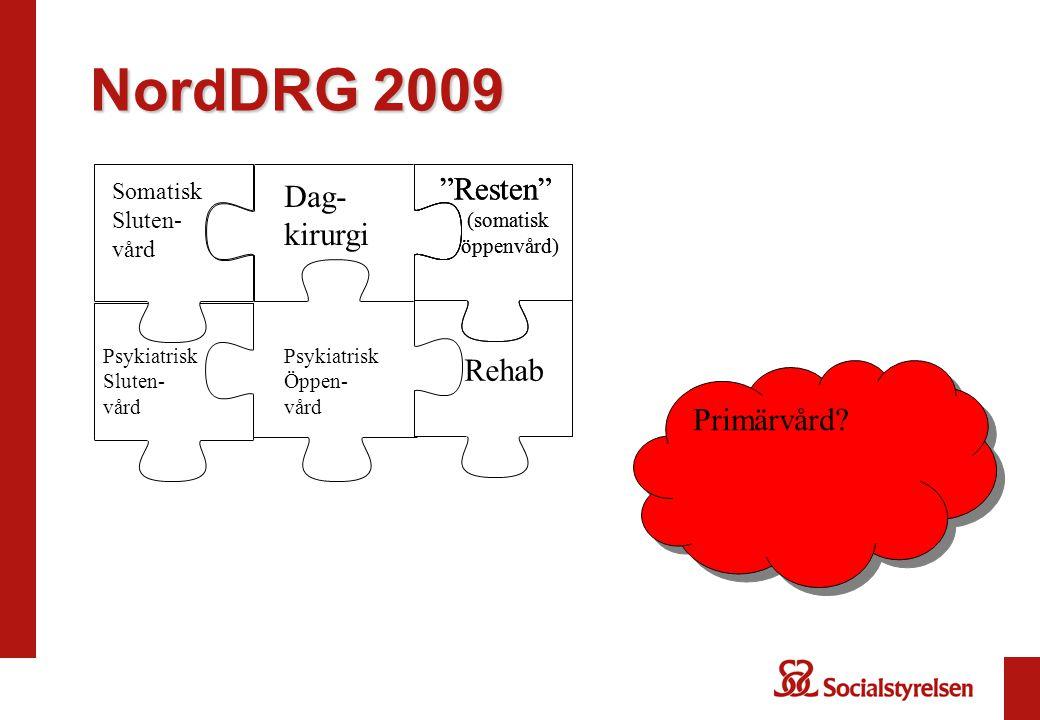 NordDRG 2009 Dag- kirurgi Resten Resten Rehab Primärvård Somatisk