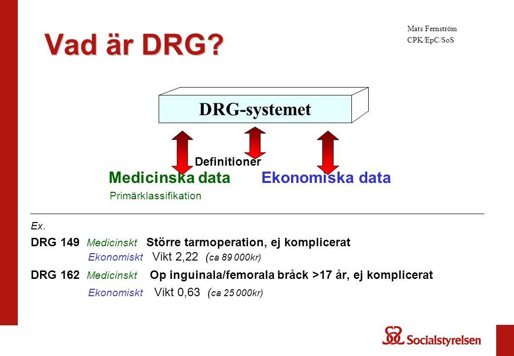 Vad är DRG DRG-systemet Definitioner Medicinska data Ekonomiska data