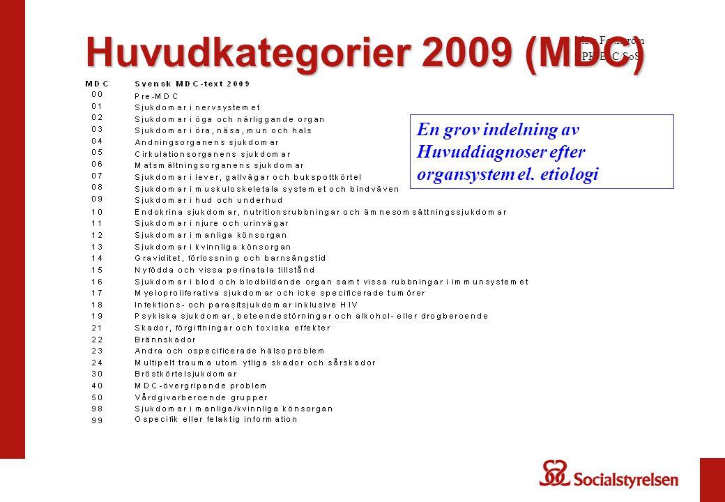 Huvudkategorier 2009 (MDC)