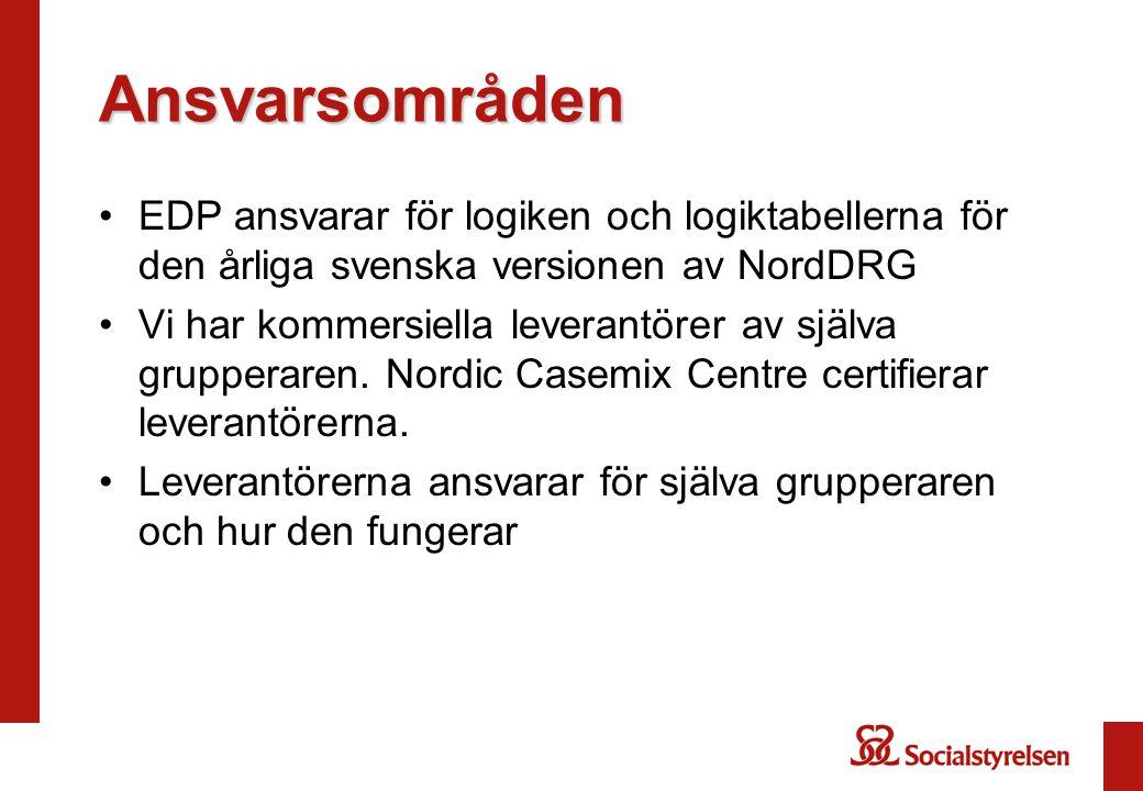 Ansvarsområden EDP ansvarar för logiken och logiktabellerna för den årliga svenska versionen av NordDRG.