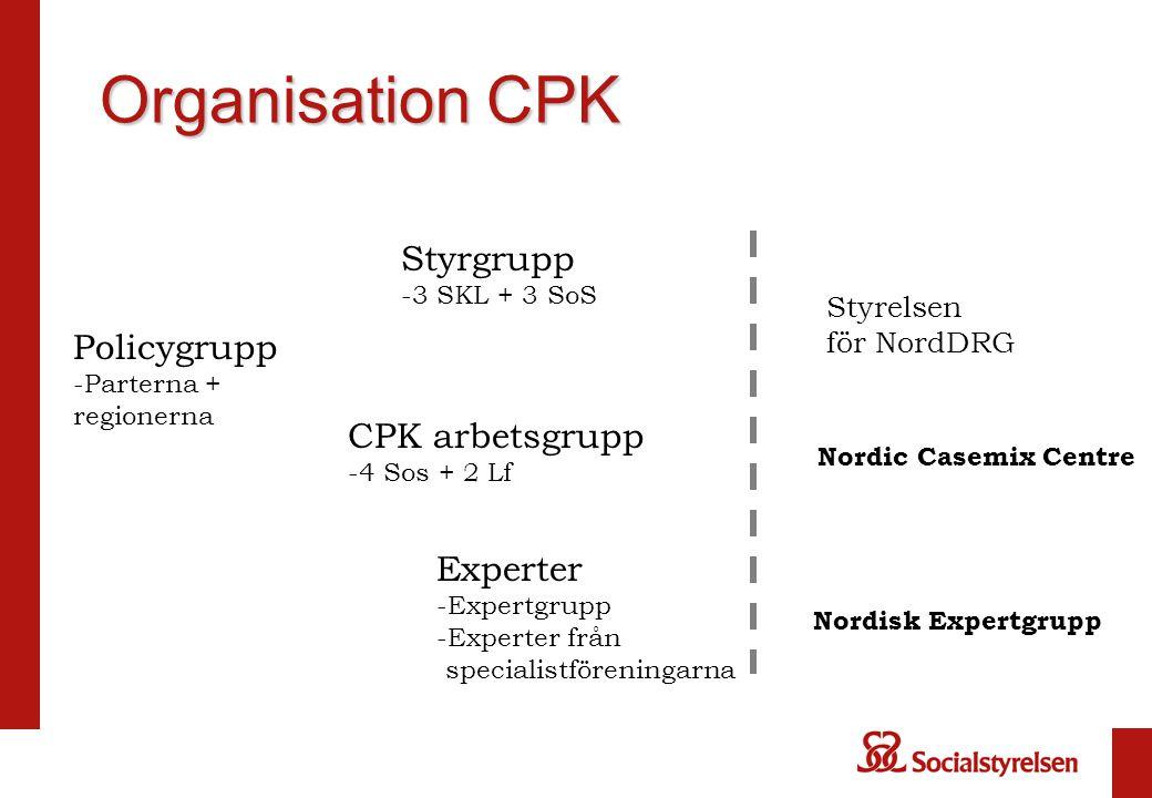 Organisation CPK Styrgrupp Policygrupp CPK arbetsgrupp Experter