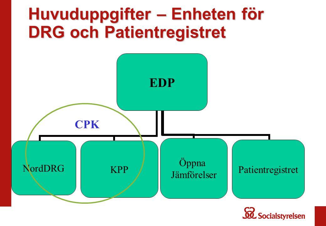 Huvuduppgifter – Enheten för DRG och Patientregistret