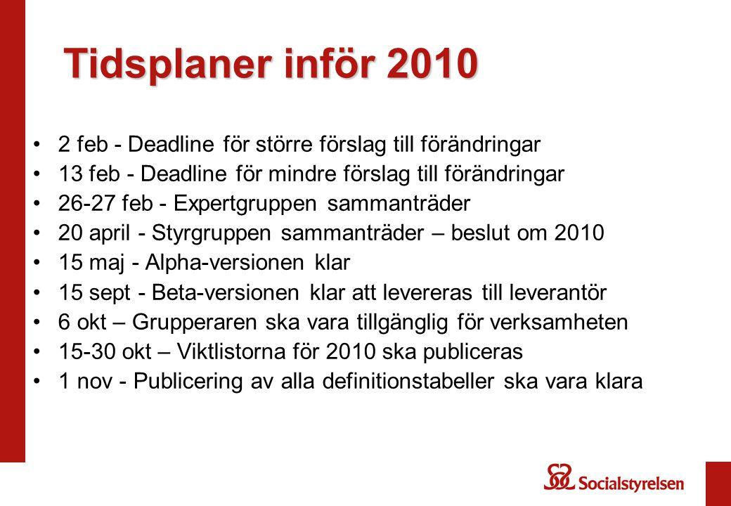 Tidsplaner inför 2010 2 feb - Deadline för större förslag till förändringar. 13 feb - Deadline för mindre förslag till förändringar.