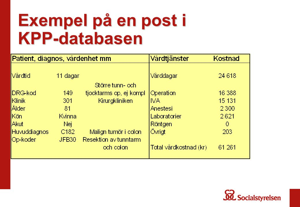 Exempel på en post i KPP-databasen