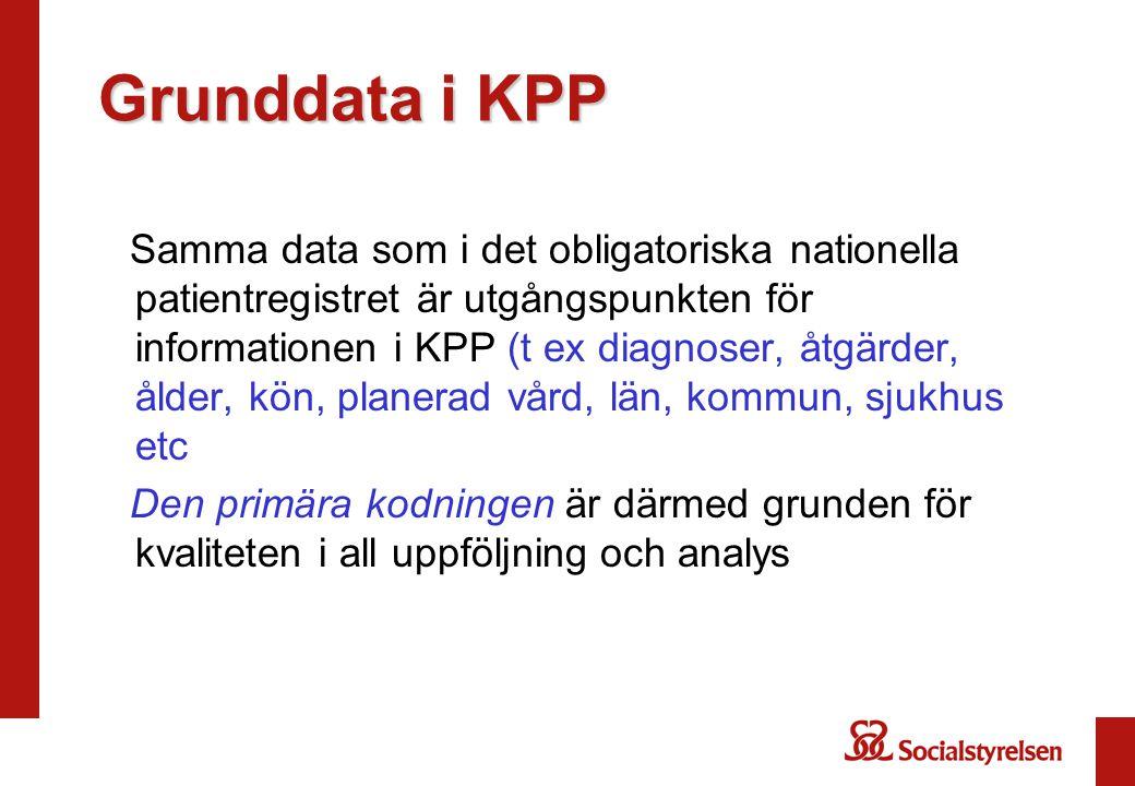 Grunddata i KPP