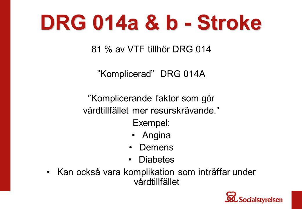 DRG 014a & b - Stroke 81 % av VTF tillhör DRG 014