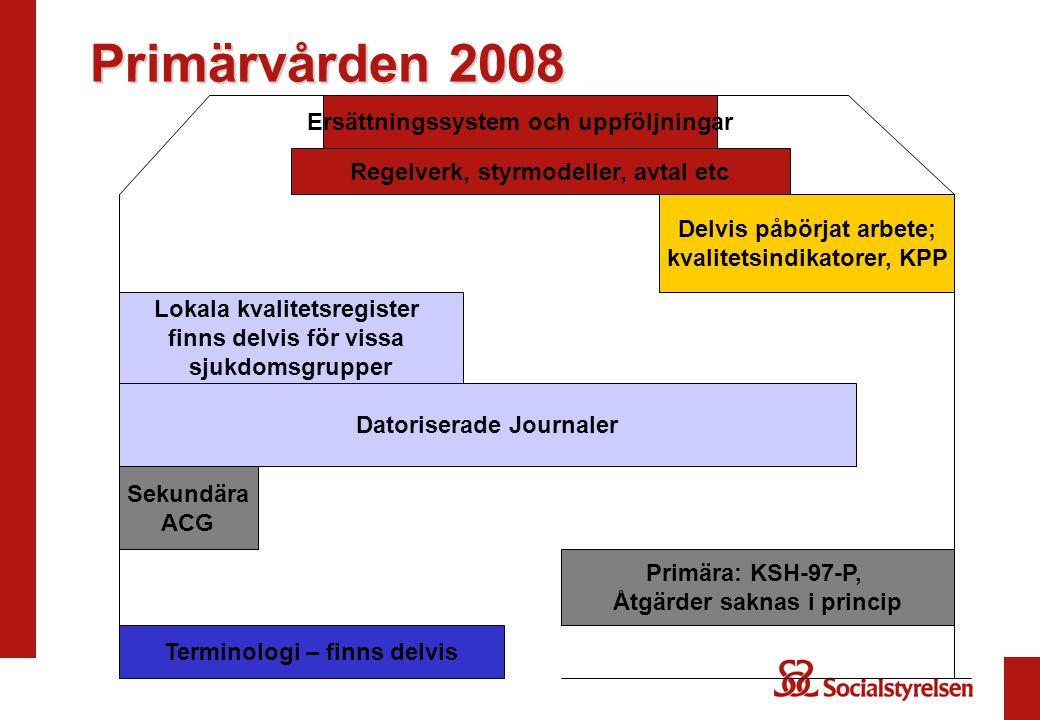 Primärvården 2008 Ersättningssystem och uppföljningar