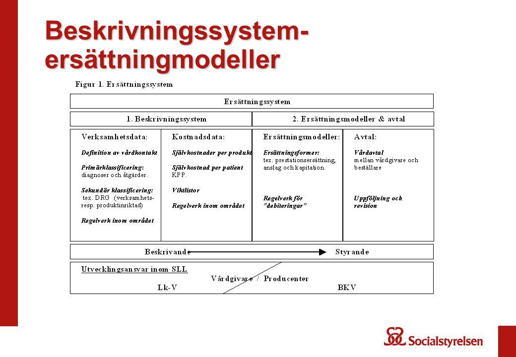 Beskrivningssystem-ersättningmodeller