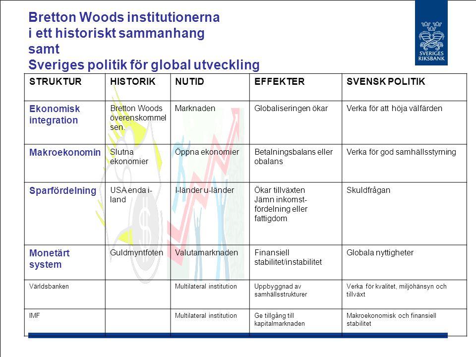 Bretton Woods institutionerna i ett historiskt sammanhang samt Sveriges politik för global utveckling