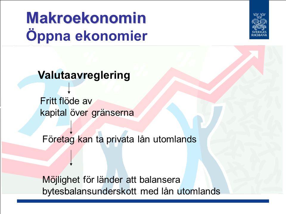 Makroekonomin Öppna ekonomier