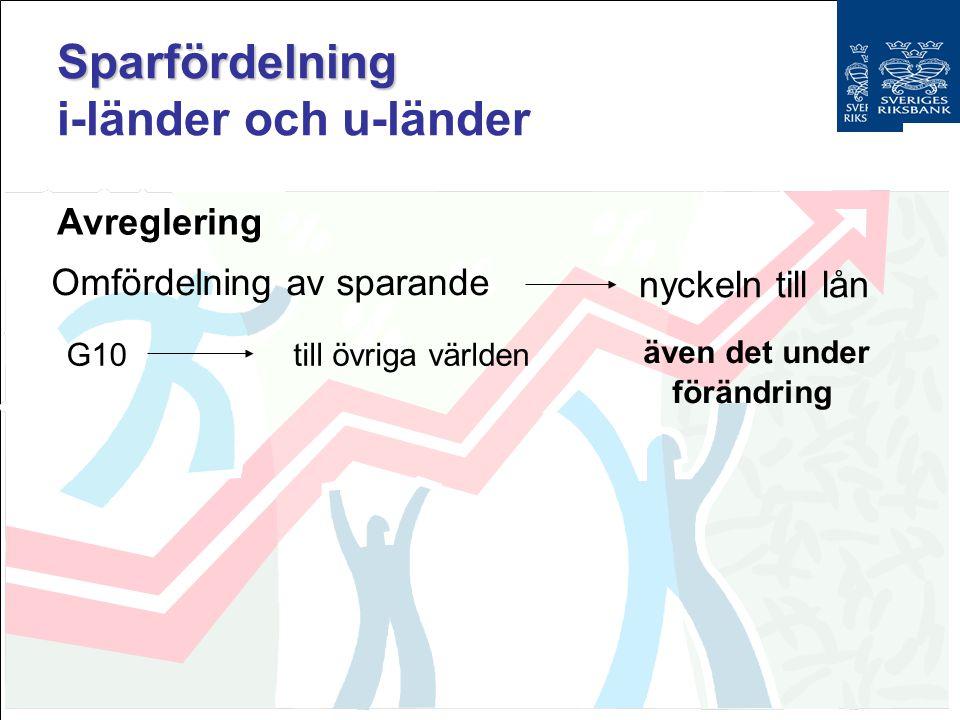 Sparfördelning i-länder och u-länder