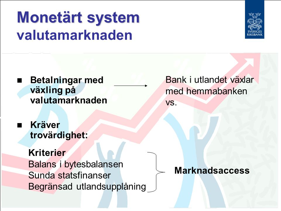 Monetärt system valutamarknaden