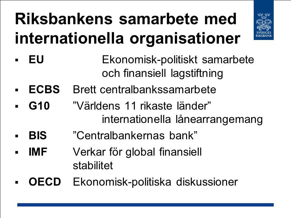 Riksbankens samarbete med internationella organisationer