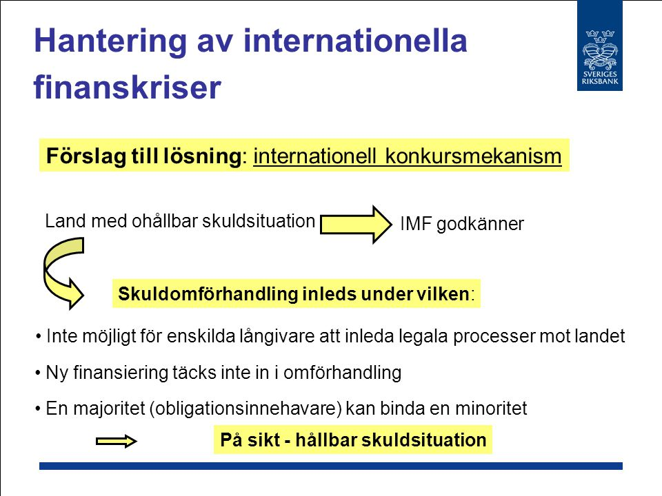 Hantering av internationella finanskriser