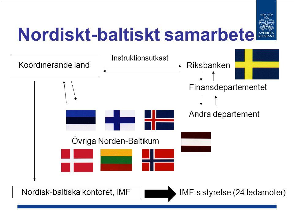 Nordiskt-baltiskt samarbete