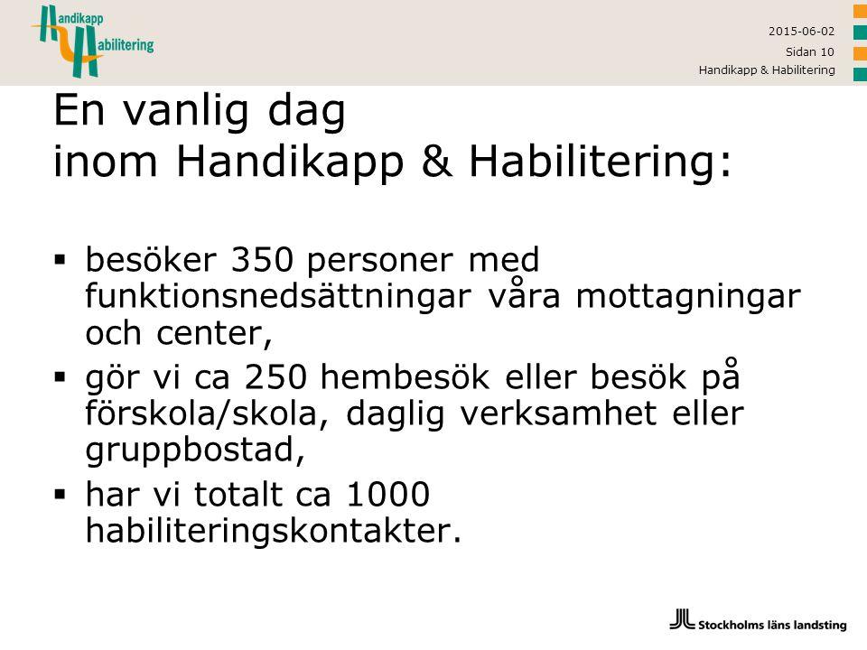 En vanlig dag inom Handikapp & Habilitering: