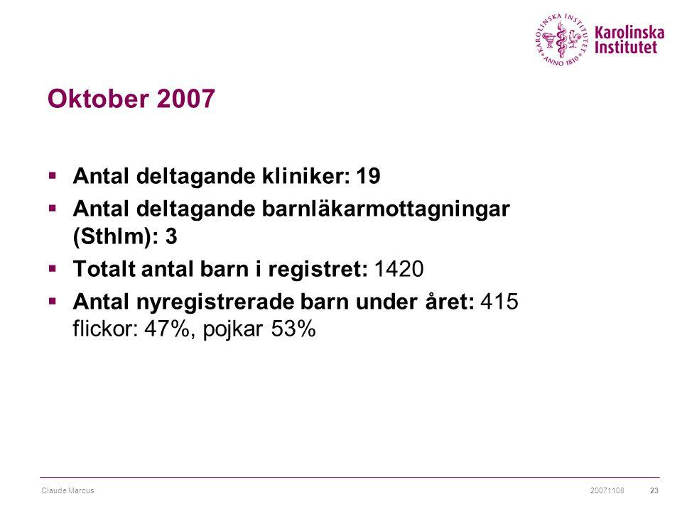 Oktober 2007 Antal deltagande kliniker: 19
