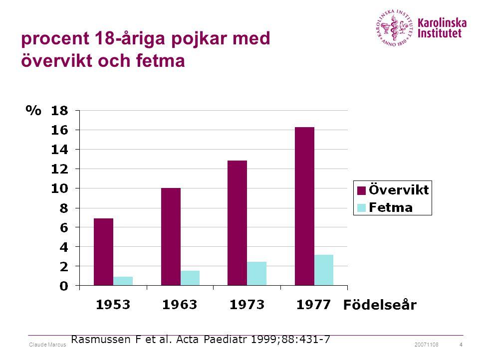 procent 18-åriga pojkar med övervikt och fetma