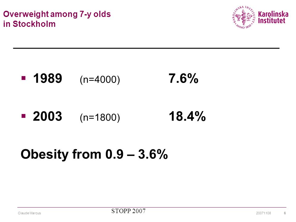 Overweight among 7-y olds in Stockholm