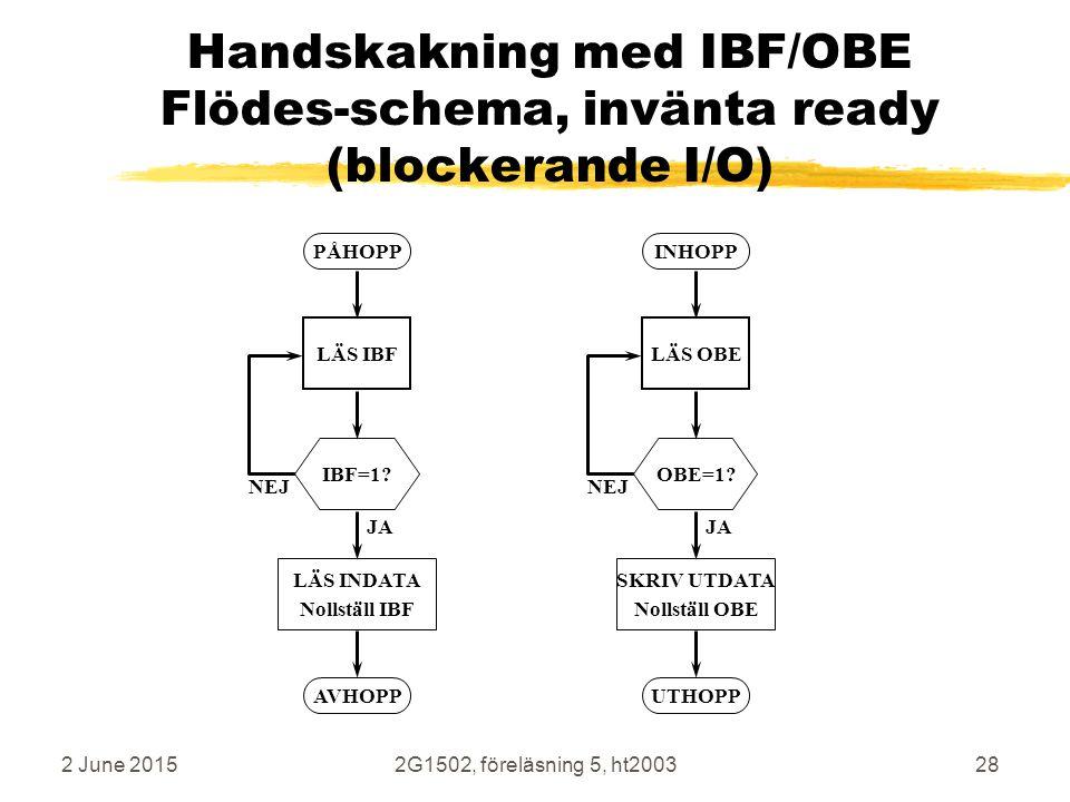 Handskakning med IBF/OBE Flödes-schema, invänta ready (blockerande I/O)
