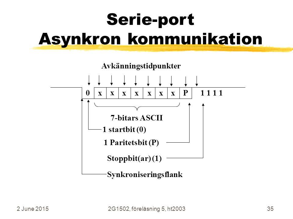 Avkänningstidpunkter Synkroniseringsflank