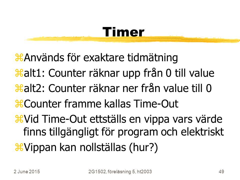 Timer Används för exaktare tidmätning