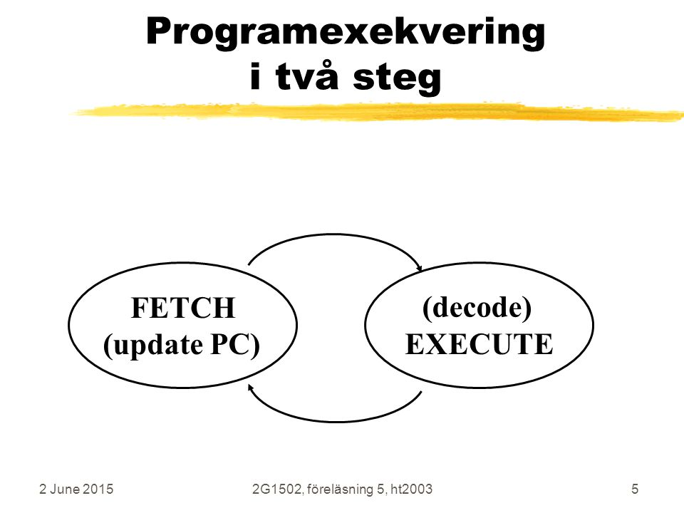 Programexekvering i två steg