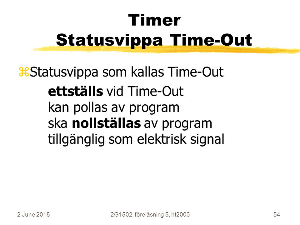 Timer Statusvippa Time-Out