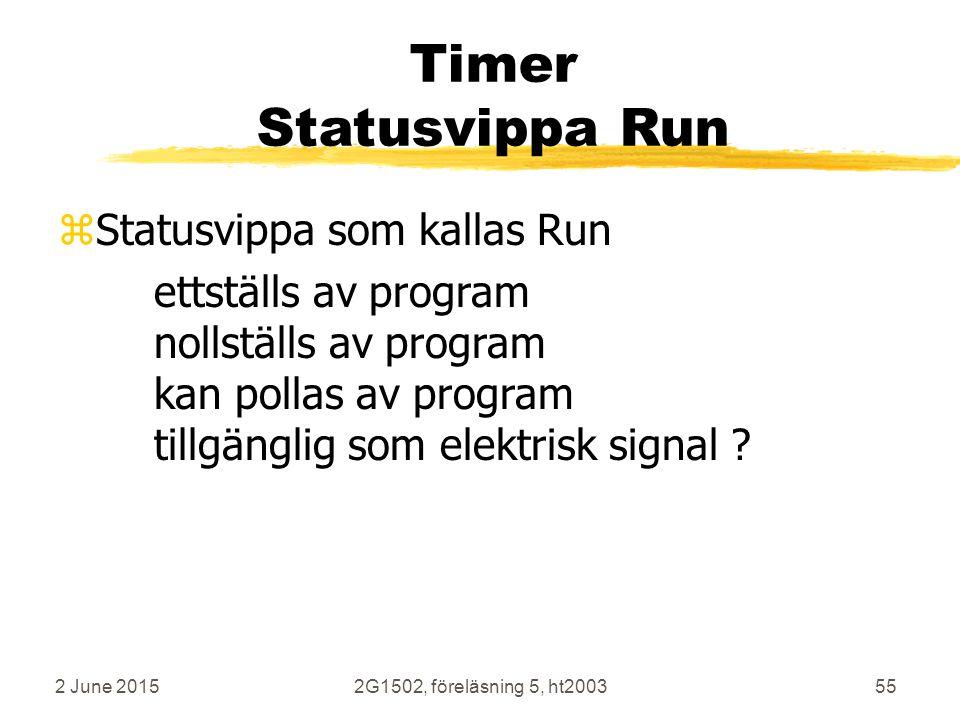 Timer Statusvippa Run Statusvippa som kallas Run